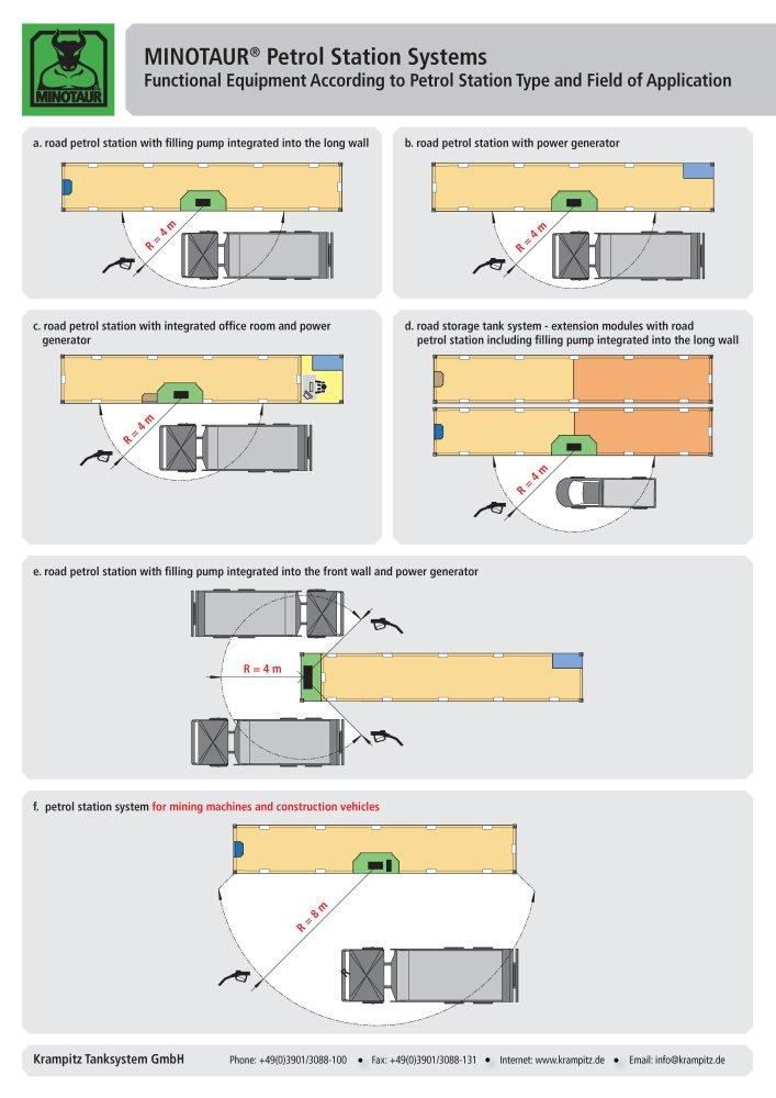 https://www.krampitz.us/wp-content/uploads/2015/04/MINOTAUR-Petrol-Station-Systems_Seite_10.jpg