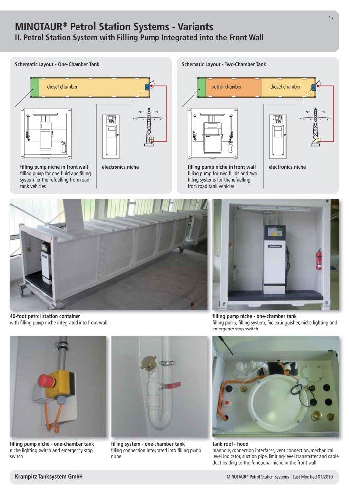 https://www.krampitz.us/wp-content/uploads/2015/04/MINOTAUR-Petrol-Station-Systems_Seite_17.jpg