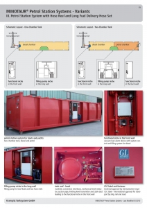 https://www.krampitz.us/wp-content/uploads/2015/04/MINOTAUR-Petrol-Station-Systems_Seite_19-212x300.jpg