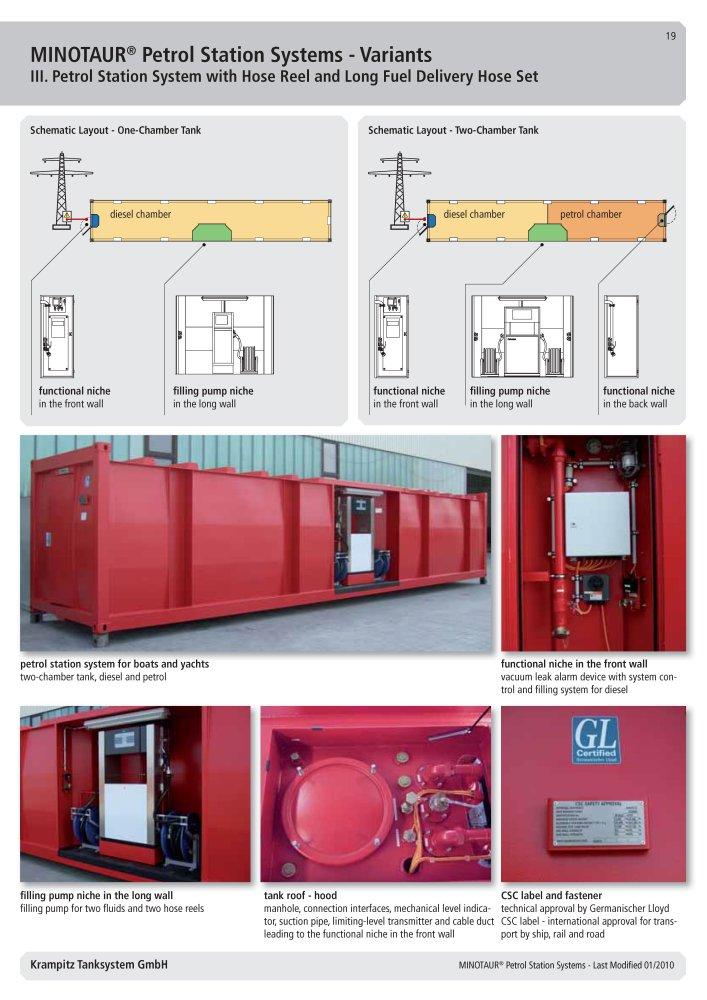 https://www.krampitz.us/wp-content/uploads/2015/04/MINOTAUR-Petrol-Station-Systems_Seite_19.jpg