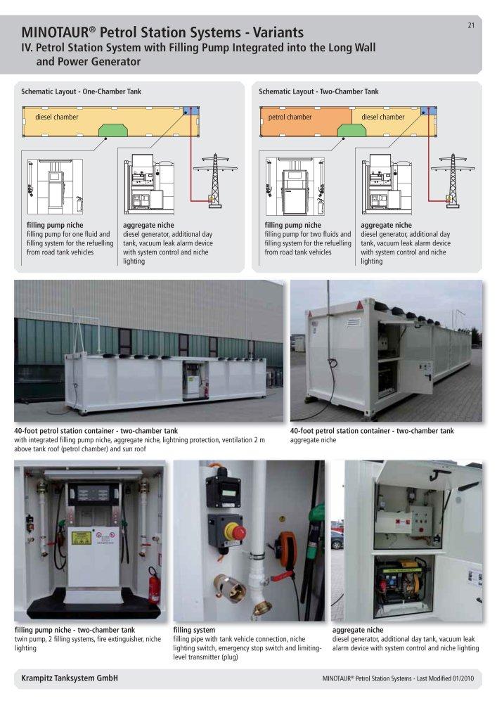 https://www.krampitz.us/wp-content/uploads/2015/04/MINOTAUR-Petrol-Station-Systems_Seite_21.jpg
