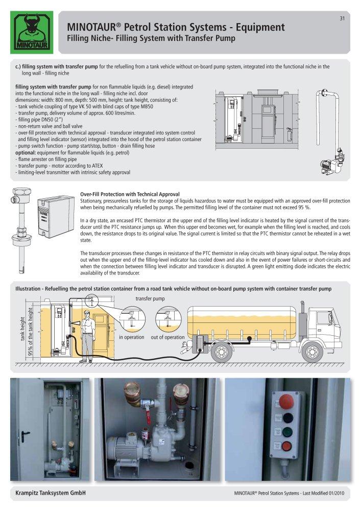 https://www.krampitz.us/wp-content/uploads/2015/04/MINOTAUR-Petrol-Station-Systems_Seite_31.jpg